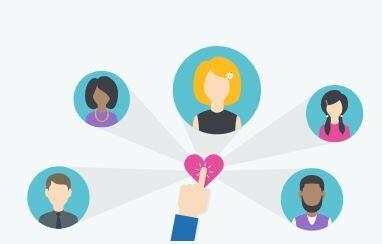 Kundenbeziehungs- management (CRM)