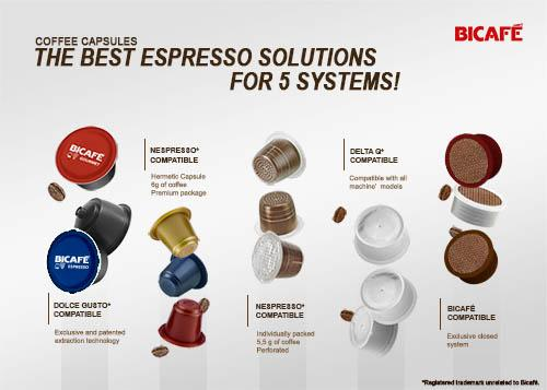 Bicafé compatible coffee capsules