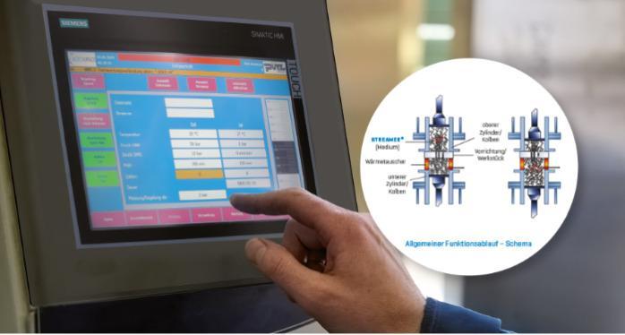 Leistungsstärkeres Hydraulikaggregat und optimierte Software