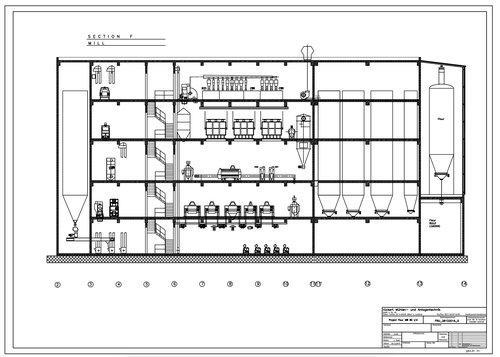 Mühlen: Planung und Realisierung