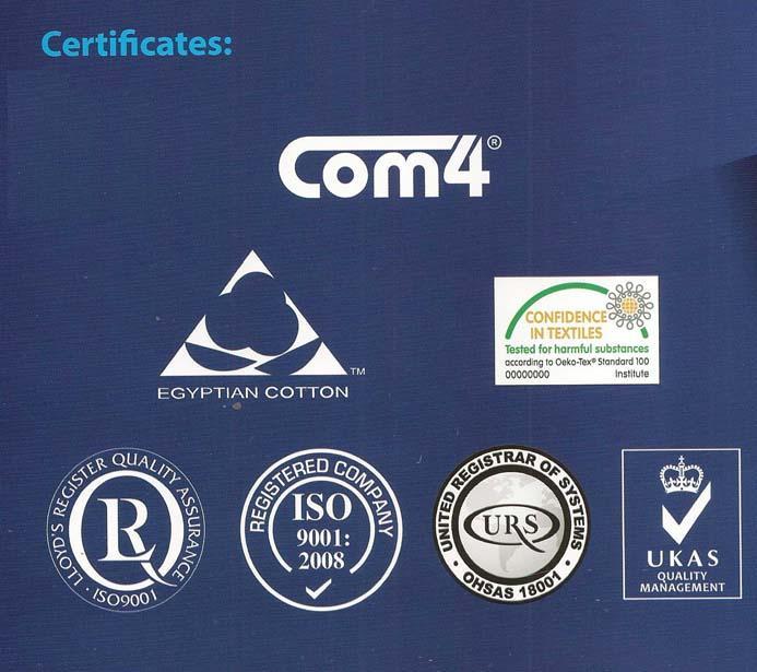 ESW Certificates