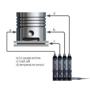 Digital Measuring Sensors - Solartron Metrology