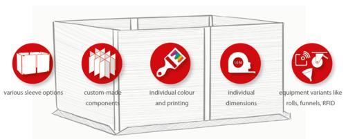 individuelle&flexible Kunststoffbehälter