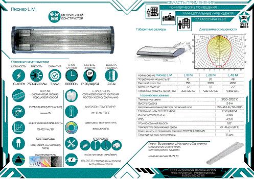 отребляемая мощность 10-48 Вт Световой поток 750-4500Лм Масса, не более 1,2-2,2 кг Габаритные размеры, ДхШхВ 350х126х56 мм, 500х126х56 мм, 980х126х56  мм Температура цвета    3700–5700° К