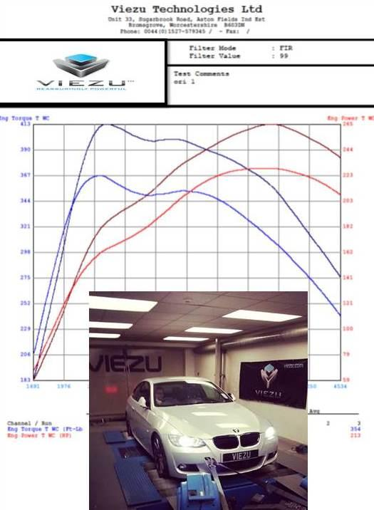 BMW Tuning and ECU Remapping