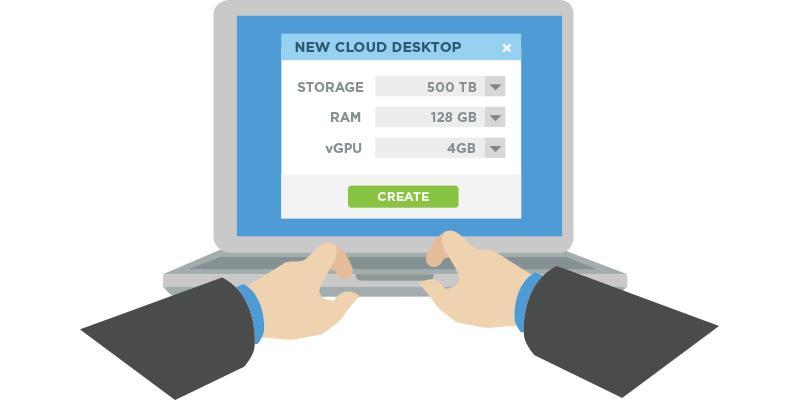 Instant graphics-accelerated cloud desktops