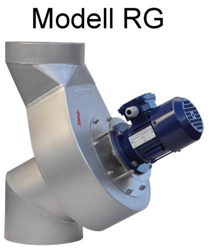 Einbauventilator Modell RG