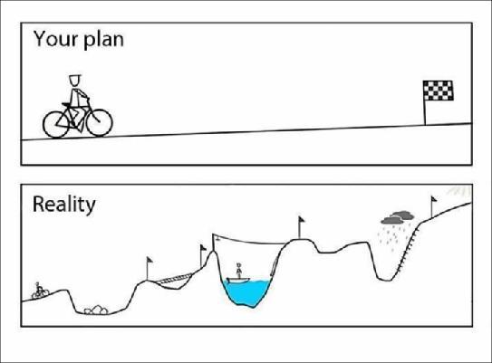 Stress en herstelcoach welke weg u ook moet begaan