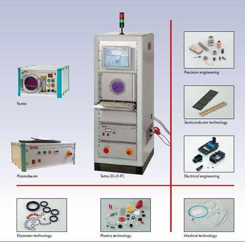 Oberflächenbehandlung - Maschinen und Anlagen