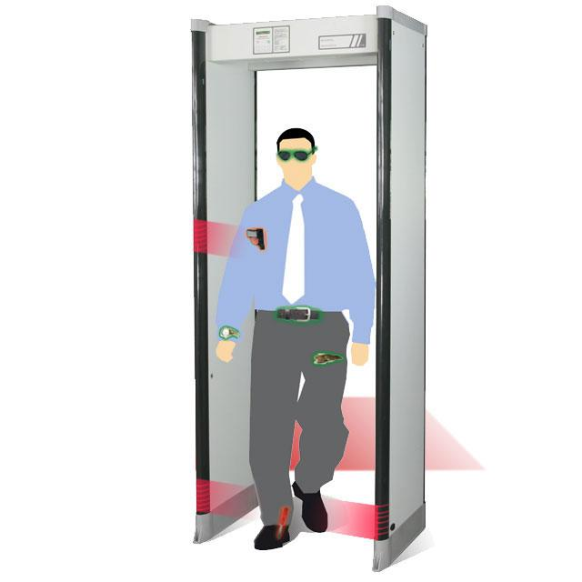 Metor 6M yüksek hassasiyetli kapı tipi metal dedektörü uluslararası tüm güvenlik standartlarının