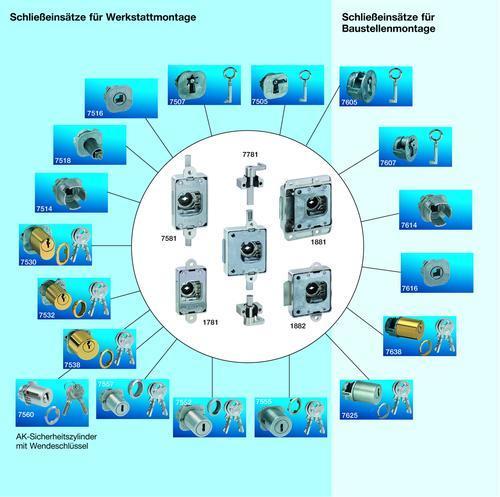 Schliesssystem ASS