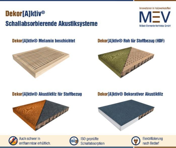 Dekor[A]ktiv® Schallabsorbierende Akustiksysteme