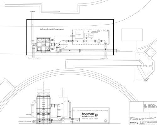Planung & Dimensionierung