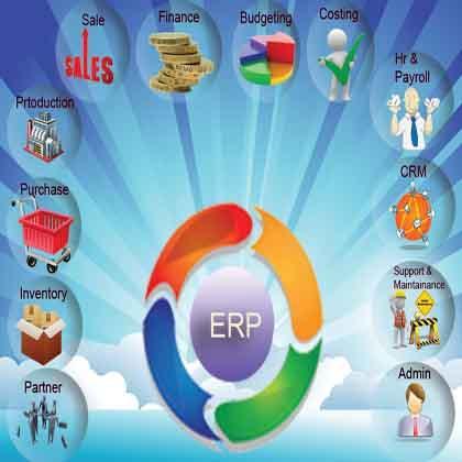 ATM Manufacturing ERP