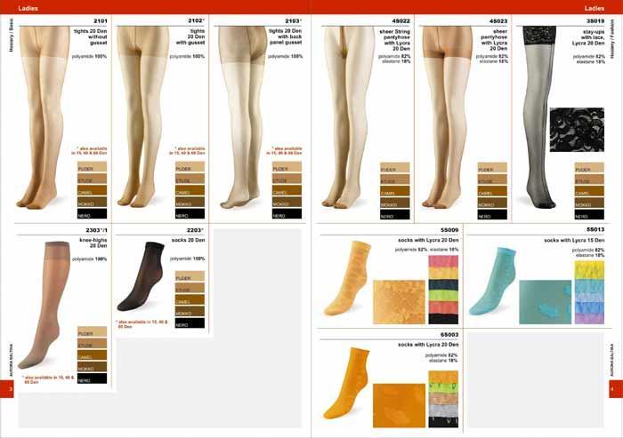 Import-export - textiles et habillement