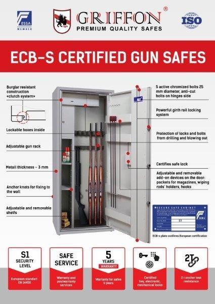 ECB-s certified for S1 gun cabinets