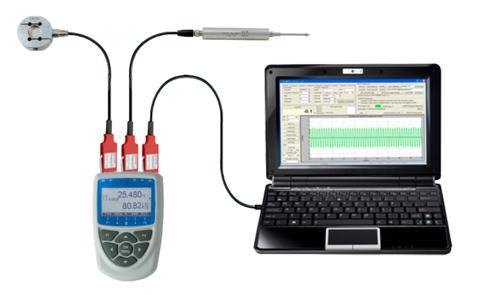 Messgeräte, Datenlogger und Software