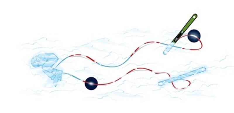 Die innovativen Tiefschneebänder für Tourenskifahrer, Freerider, Tiefschneefahrer und Variantenfahrer
