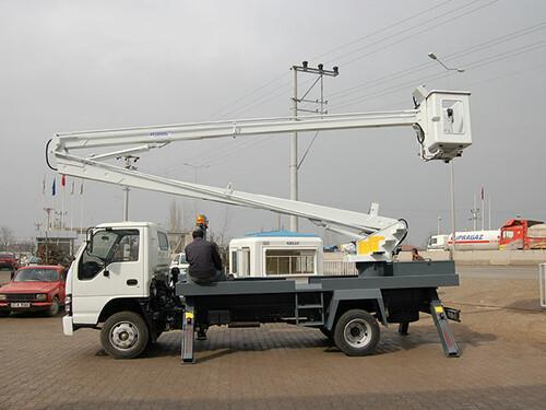 Fahrzeugmontierte Plattformen