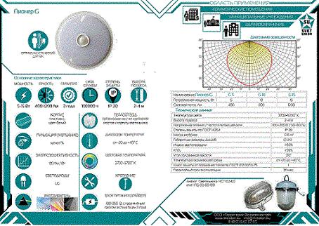 Потребляемая мощность 5-15 Вт Световой поток 400-1200 Лм Температура цвета    3700–5700° К Высота подвеса    2-4 м Степень защиты IP 20 Масса, не более    0,45 кг