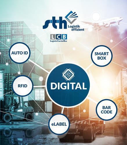Digitalisierung - Logistik 4.0