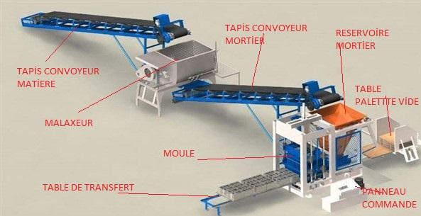 vente machine pour la fabrication de parpaing,brique,hourdis Code.002 Le prix 38.000 euro +90 549 325 66 60 machine pour la fabrication de parpaing,brique,hourdis