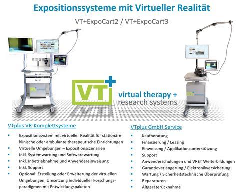 VT+Expositionssysteme virtuelle Realität