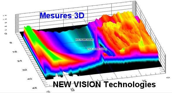 NEW VISION Technologies performed high features 3D measurements for industries and research. ScanLine system is developped under LabVIEW from National Instruments