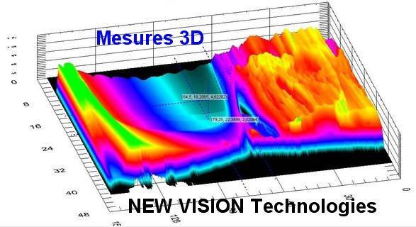 3D Measurements