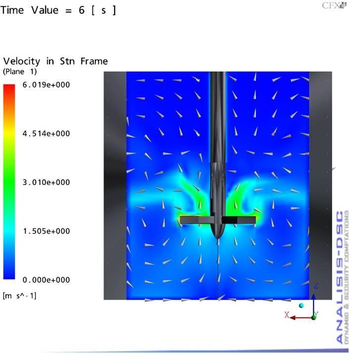 Simulacion CFD de Agitador