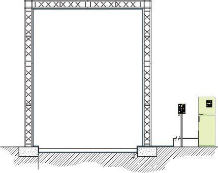La barrera sanitaria para vehiculos mas avanzada , medias de arco  5x 4 metros paso libre