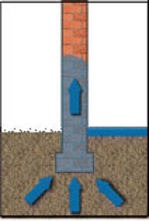 Umidità di risalita soluzioni e rimedi - Water Dry