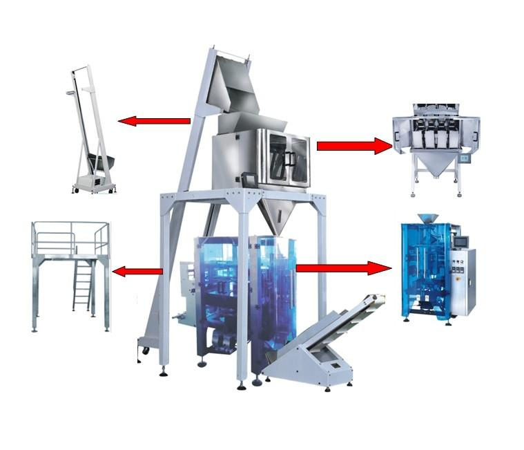 wilpac brand packing machine with weigher and conveyor & elevator
