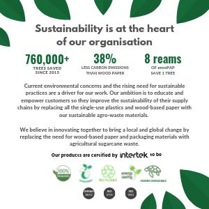 Sustainability Matters