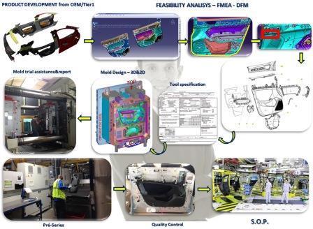 Tooling Engineer - Paulo Fernandes