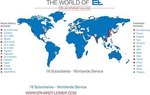 Die E+L Welt
