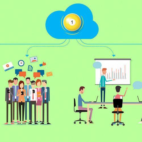 Formazione, social collaboration, comunicazione e produttività sono un processo senza soluzione di continuità con i servizi Teveco.