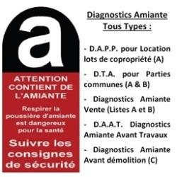 Diagnostics Amiante (Tous Types)