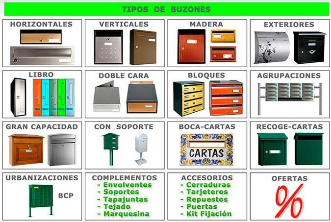 Mailbox, Postbox, outside mailbox, high-capacity,
