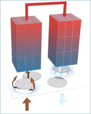 Regenerative Nachverbrennung (RNV)