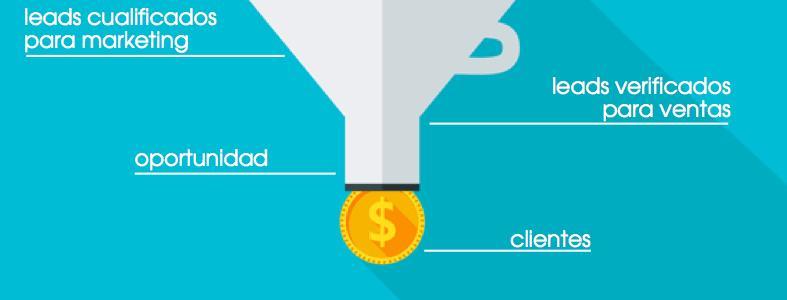 Estrategia de marketing de contenidos para hacer crecer un negocio online a traves del Blog. Los articulos del blog sirven para ATRER potenciales clientes.