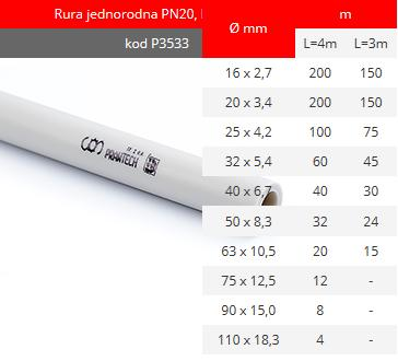 PN20  homogeneous pipe. P3533 code.