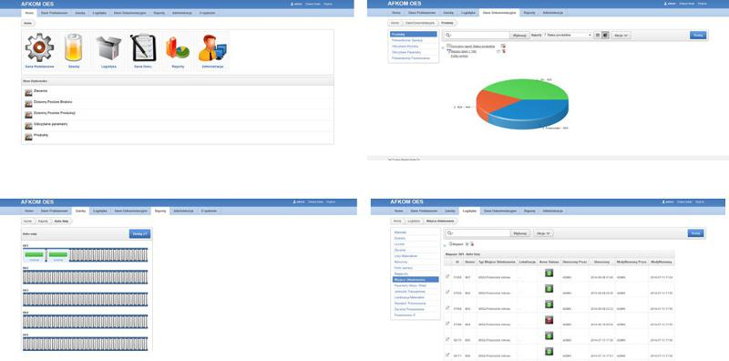 Cztery przykładowe ekrany z autorskiego systemy firmy AFKOM