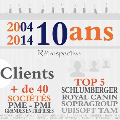 Création d'une infographie avec les chiffres clés de l'entreprise RWS, client fidèle de l'agence, à l'occasion de ses 10 années d'existence.
