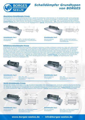 Schalldämpfer Standard -Typen