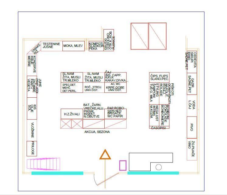 store layout design shelfs gondolas product categories