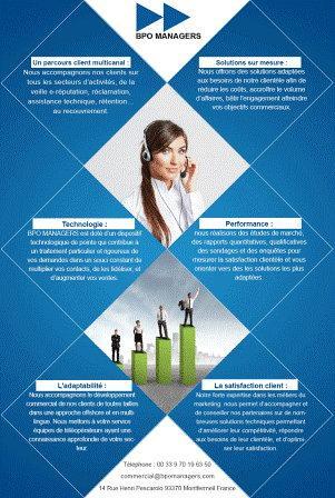 BPO MANAGERS - Solutions sur mesure