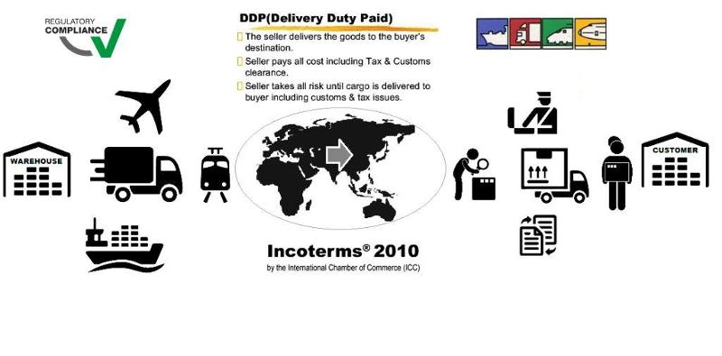 DDP is becoming more popular in developing markets. Customers just want to pay and get their goods on hands. Easy, clear, transparent, compliant, no headache - we do it.