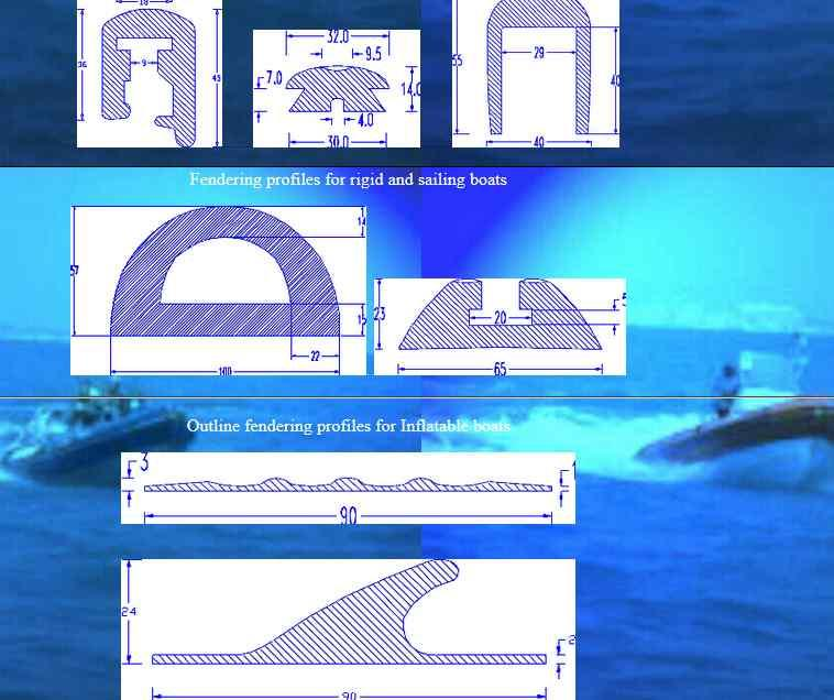 Outline fendering profiles for rigid and inflatable boats