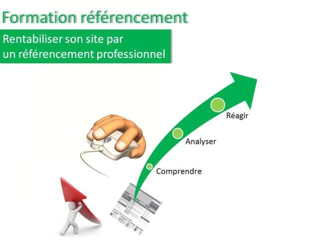 Formations au référencement
